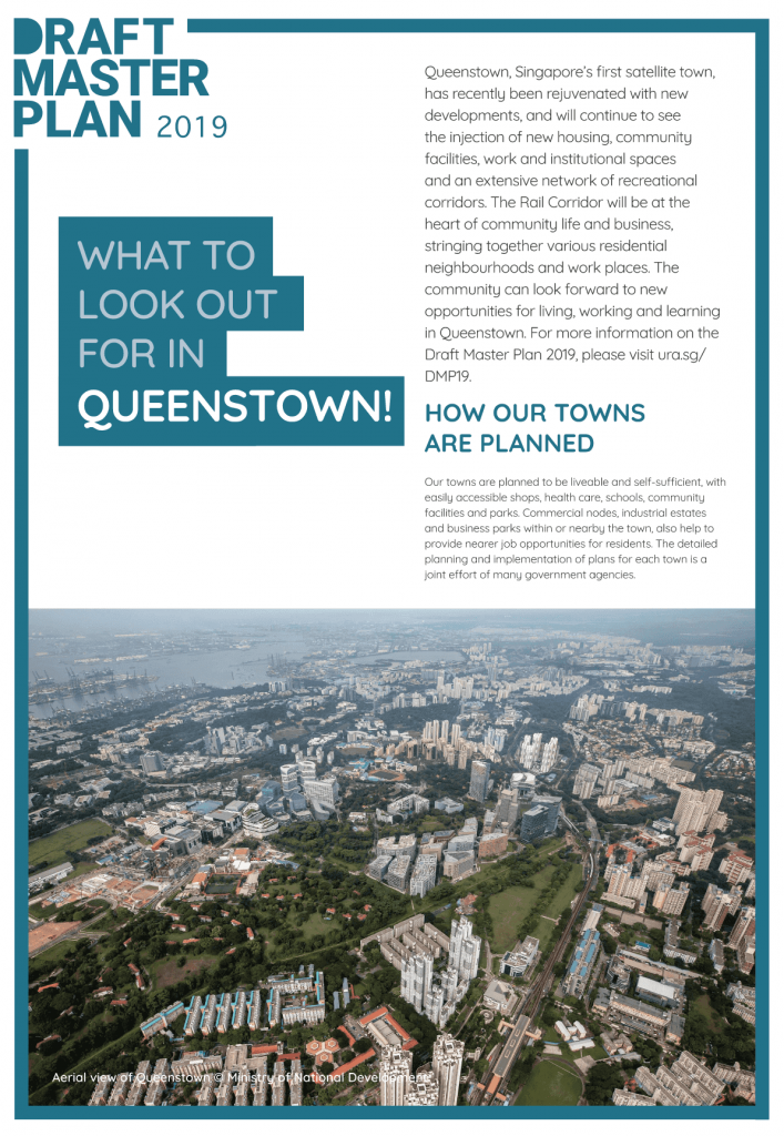 normanton-park-queenstown-ura-master-plan-2019-2